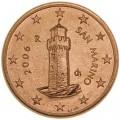 1 цент 2006 Сан-Марино, UNC